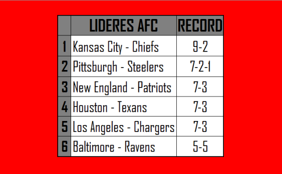 lideres afc.png